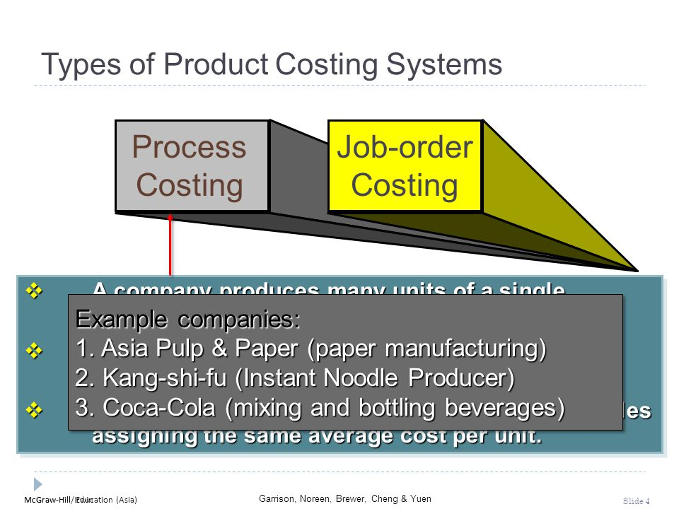 McGraw-Hill Education (Asia) Garrison, Noreen, Brewer, Cheng & Yuen McGraw-Hill/Irwin Slide 5 Types of Product Costing Systems Process Costing Job-order Costing Many different products are produced each period.