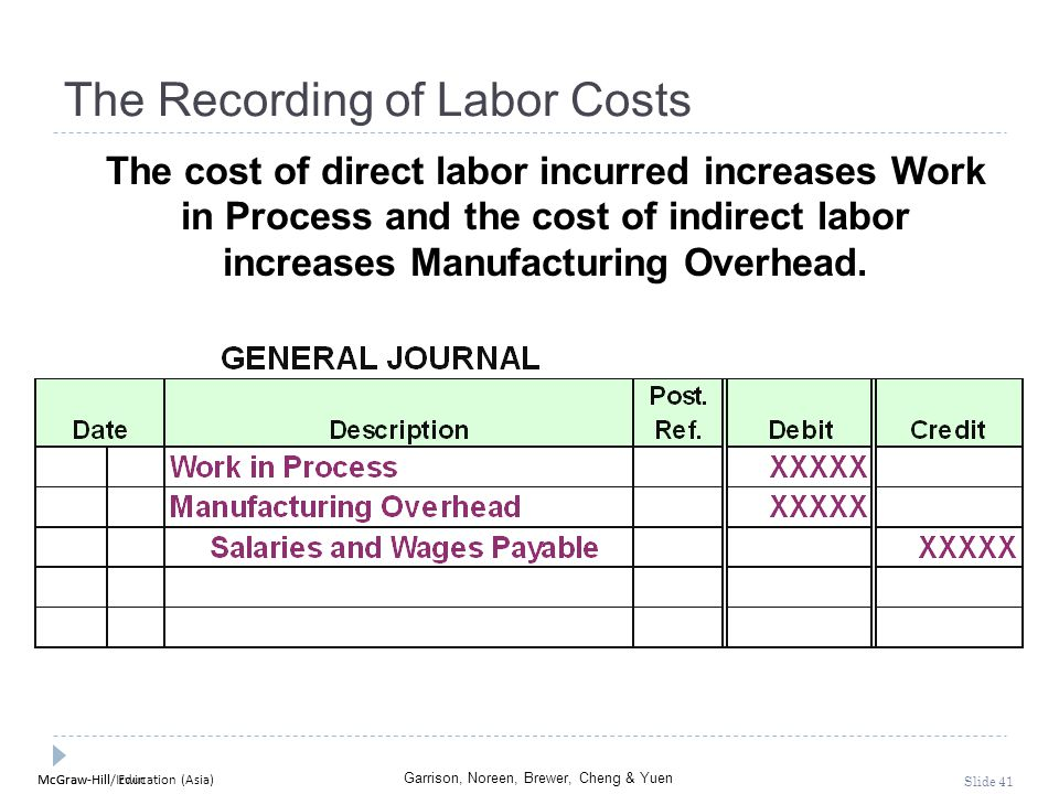 McGraw-Hill Education (Asia) Garrison, Noreen, Brewer, Cheng & Yuen McGraw-Hill/Irwin Slide 41 The Recording of Labor Costs The cost of direct labor i
