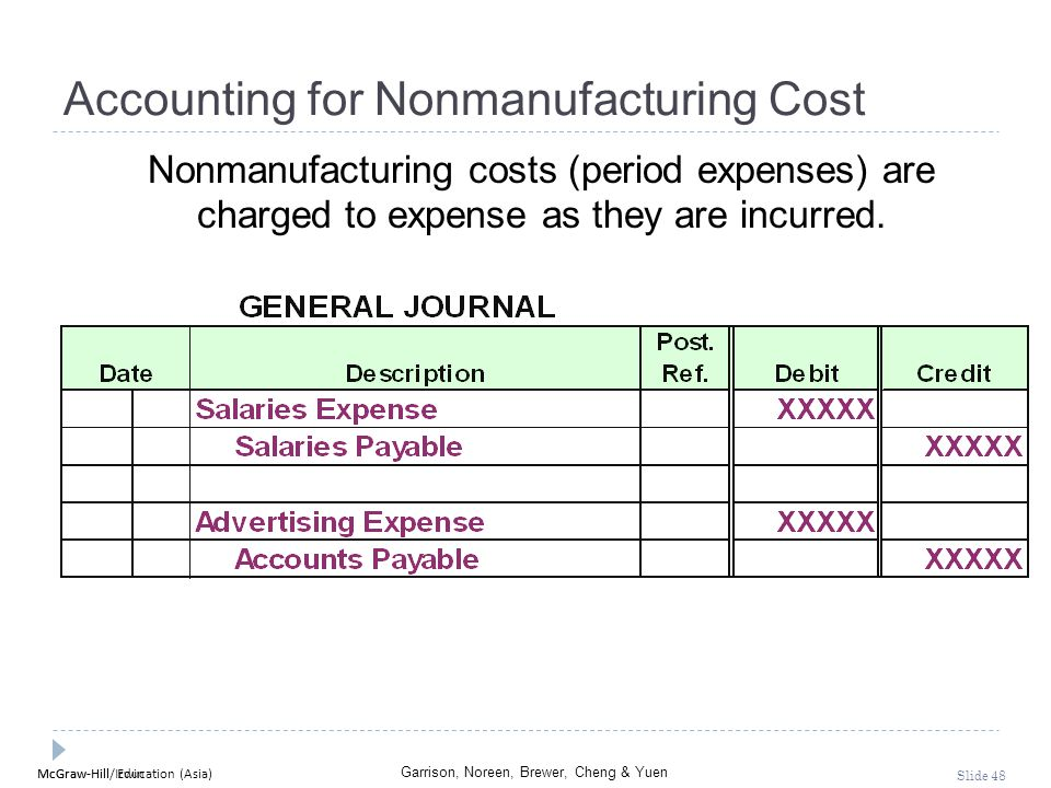 McGraw-Hill Education (Asia) Garrison, Noreen, Brewer, Cheng & Yuen McGraw-Hill/Irwin Slide 48 Accounting for Nonmanufacturing Cost Nonmanufacturing c