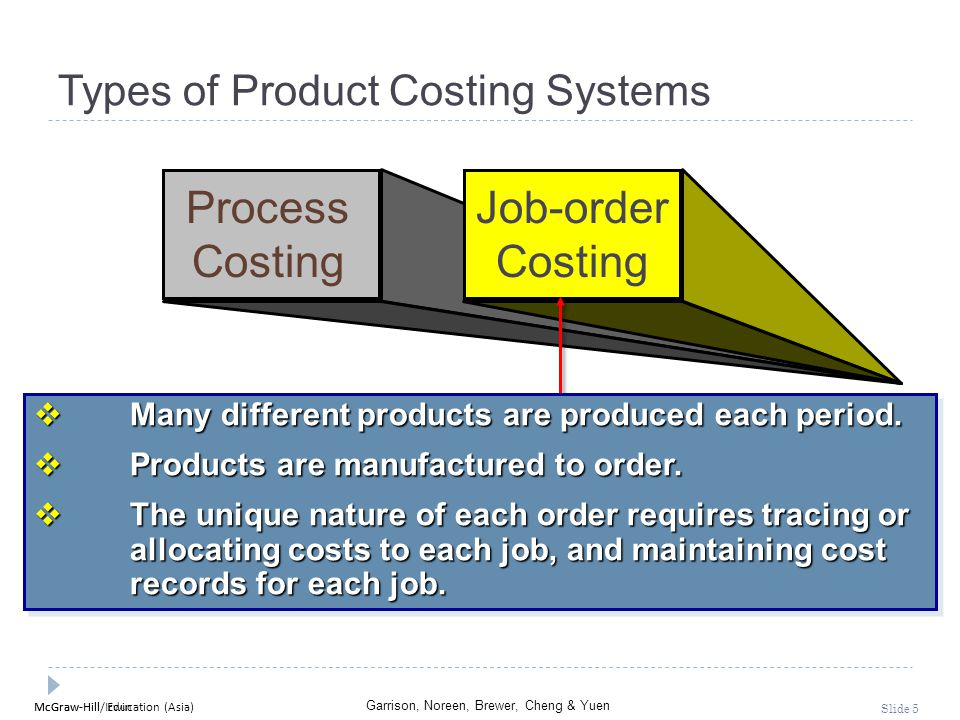 McGraw-Hill Education (Asia) Garrison, Noreen, Brewer, Cheng & Yuen McGraw-Hill/Irwin Slide 16 Measuring Direct Labor Costs