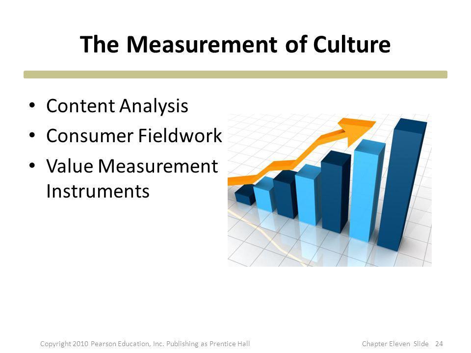 The Measurement of Culture Content Analysis Consumer Fieldwork Value Measurement Instruments 24Copyright 2010 Pearson Education, Inc. Publishing as Pr