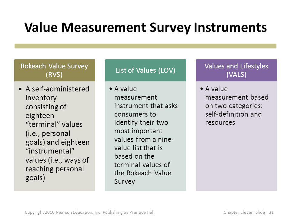 Value Measurement Survey Instruments Rokeach Value Survey (RVS) A self-administered inventory consisting of eighteen terminal values (i.e., personal g