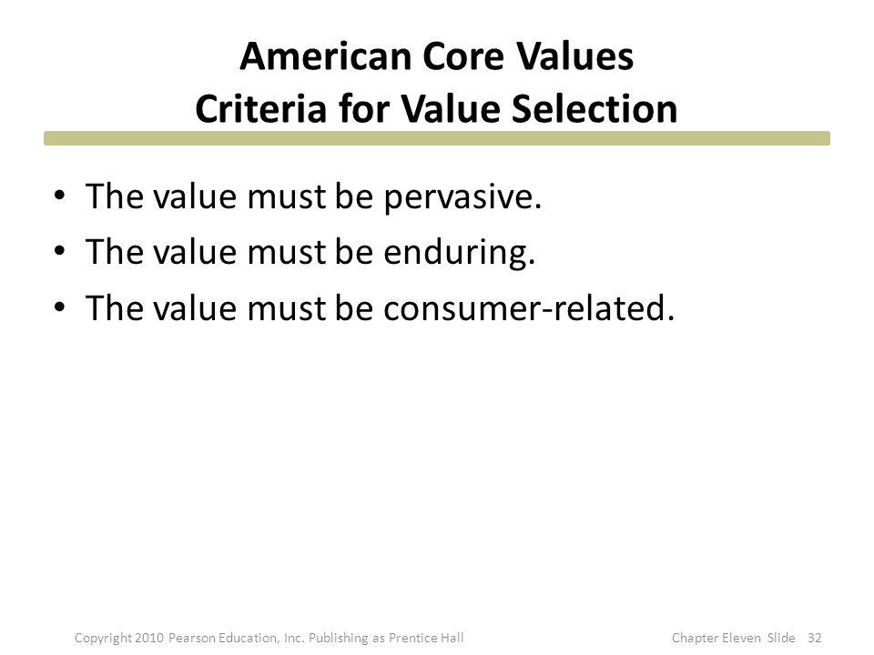 American Core Values Criteria for Value Selection The value must be pervasive. The value must be enduring. The value must be consumer-related. 32Copyr