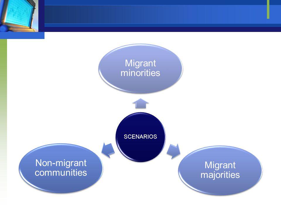 SCENARIOS Migrant minorities Migrant majorities Non-migrant communities