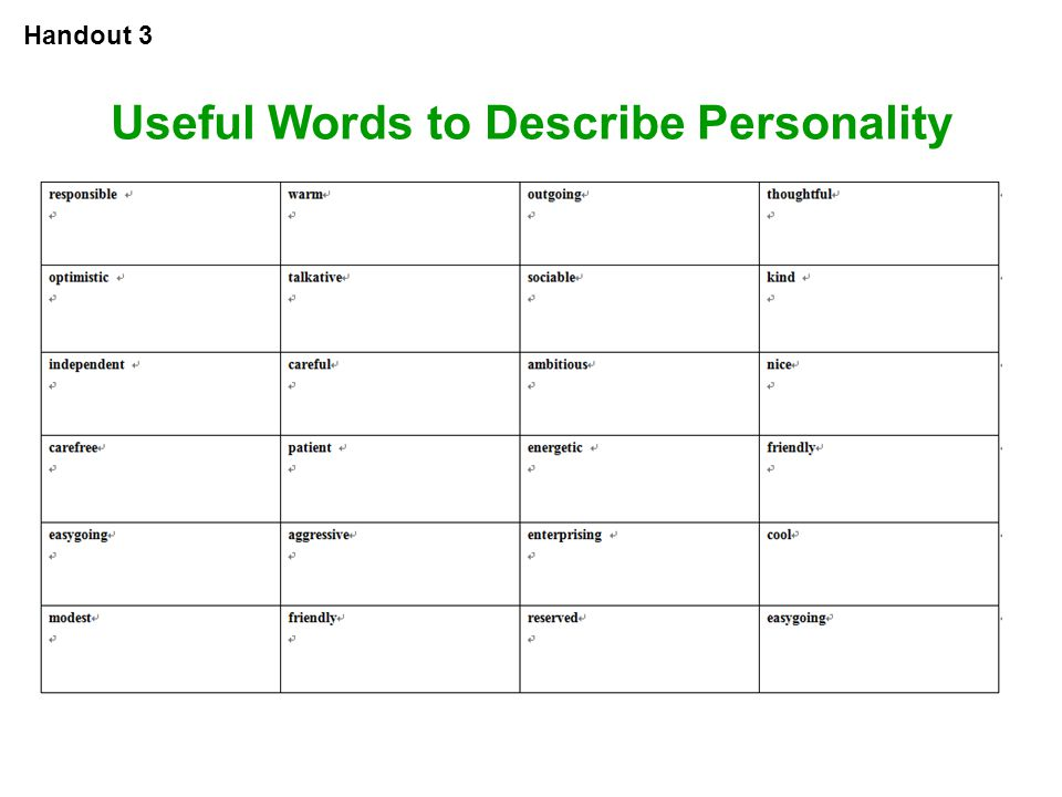 Useful Words to Describe Personality Handout 3