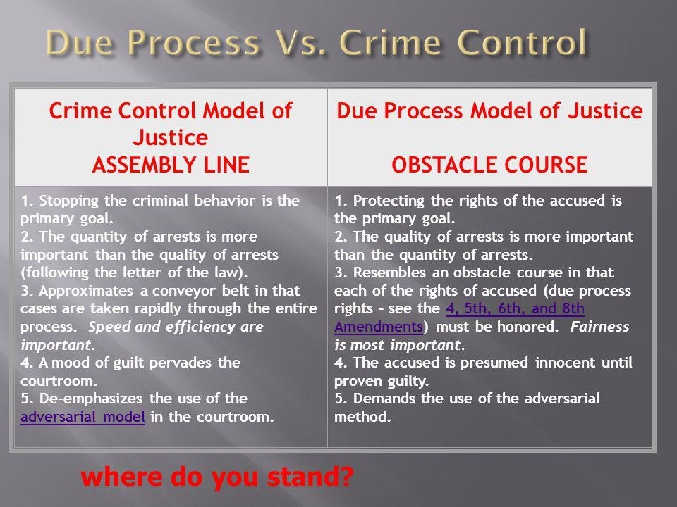 Crime Control Model of Justice ASSEMBLY LINE Due Process Model of Justice OBSTACLE COURSE 1. Stopping the criminal behavior is the primary goal. 2. Th