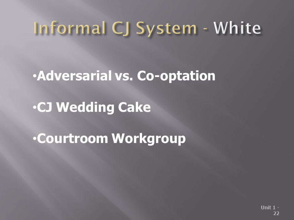 Unit 1 - 22 Adversarial vs. Co-optation CJ Wedding Cake Courtroom Workgroup