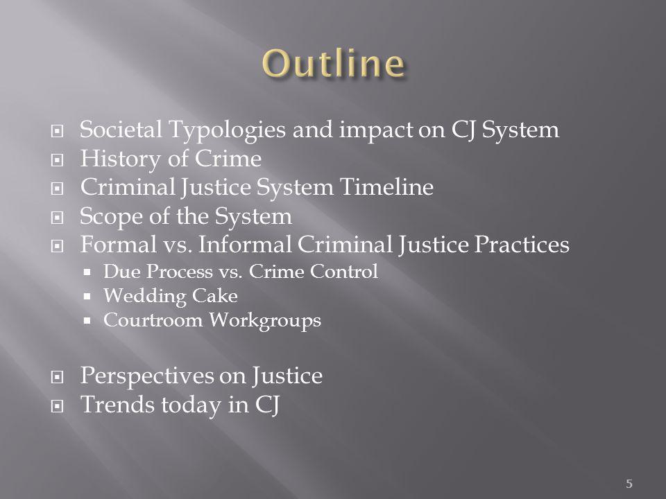 Societal Typologies and impact on CJ System History of Crime Criminal Justice System Timeline Scope of the System Formal vs. Informal Criminal Justice