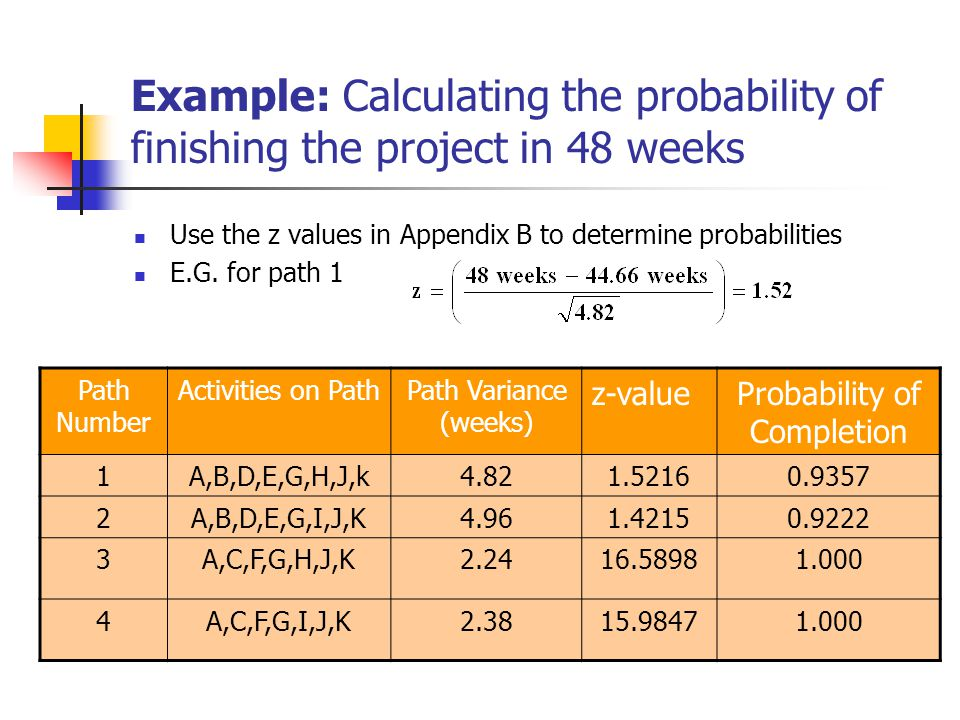 Example: Calculating the probability of finishing the project in 48 weeks Use the z values in Appendix B to determine probabilities E.G. for path 1 Pa