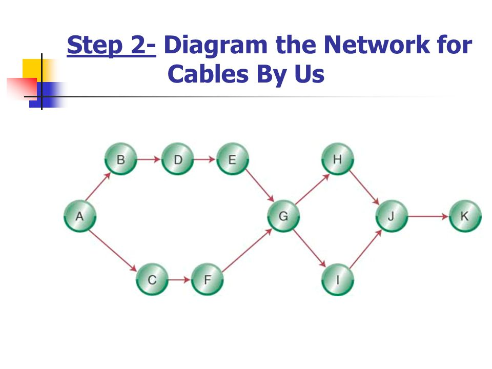 Crashed Network Diagram