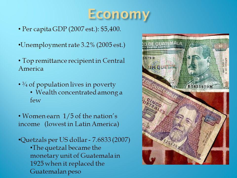 Per capita GDP (2007 est.): $5,400. Unemployment rate 3.2% (2005 est.) Top remittance recipient in Central America ¾ of population lives in poverty We