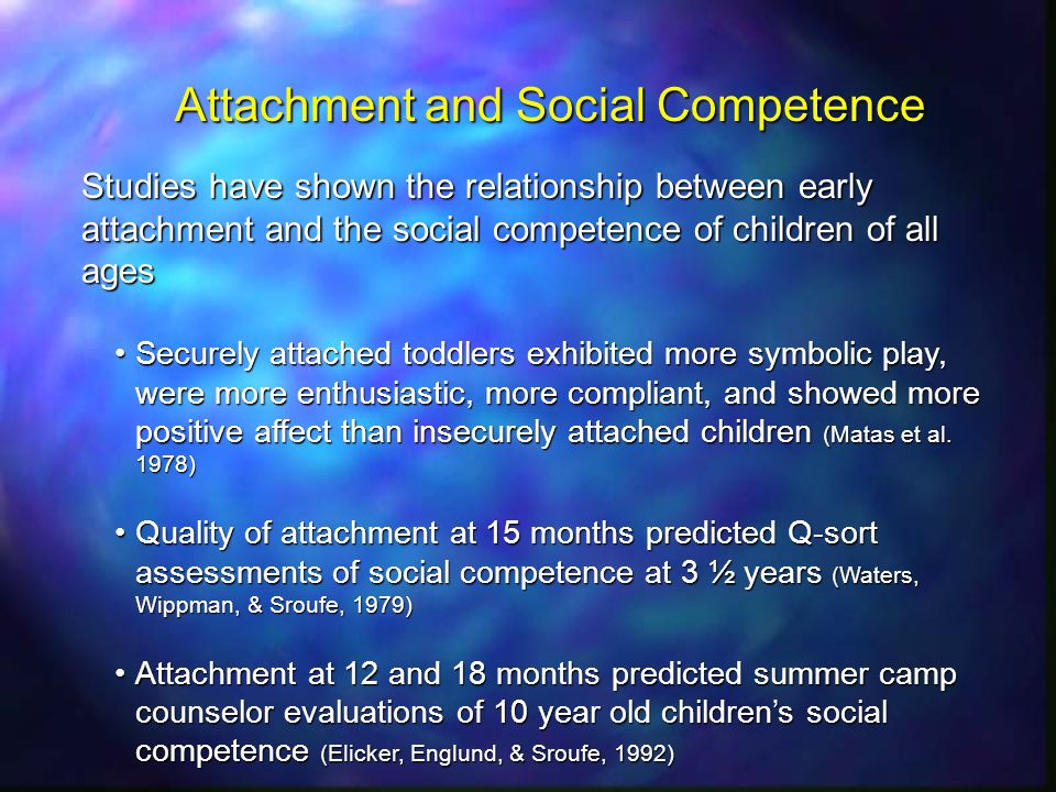 Attachment and Social Competence Studies have shown the relationship between early attachment and the social competence of children of all ages Securely attached toddlers exhibited more symbolic play, were more enthusiastic, more compliant, and showed more positive affect than insecurely attached children (Matas et al.