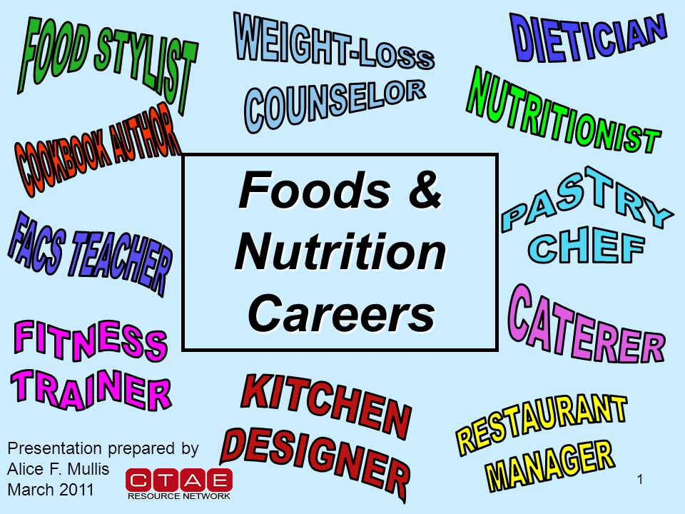 1 Foods & Nutrition Careers Presentation prepared by Alice F. Mullis March 2011