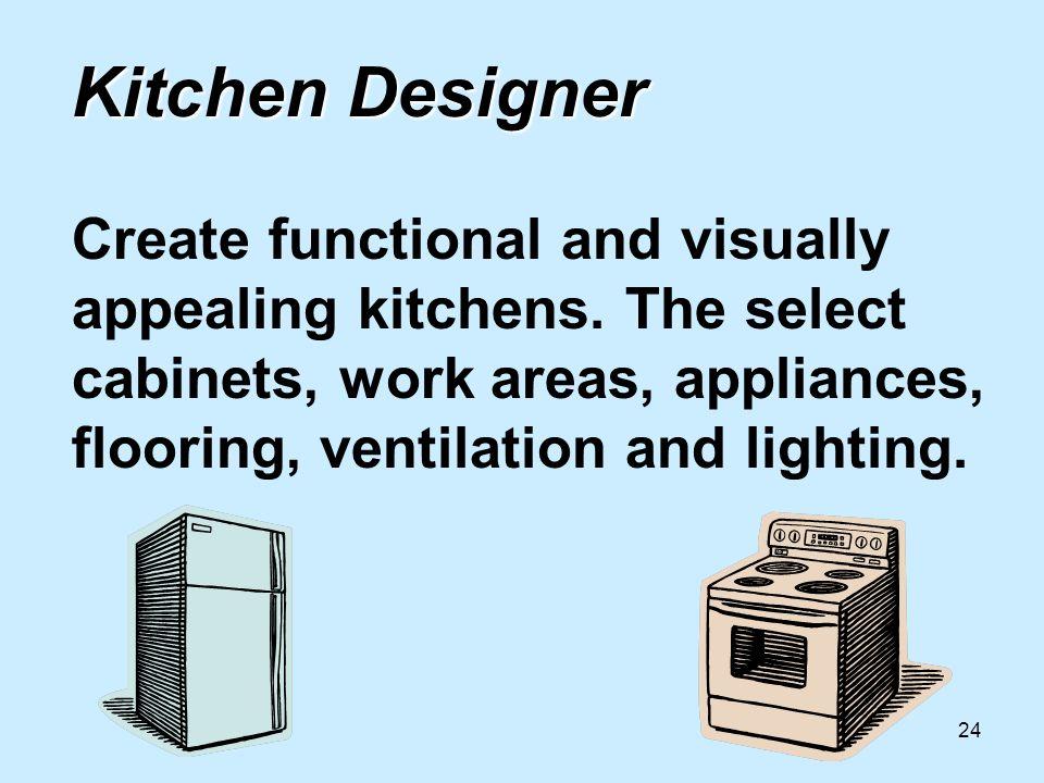 24 Kitchen Designer Kitchen Designer Create functional and visually appealing kitchens.