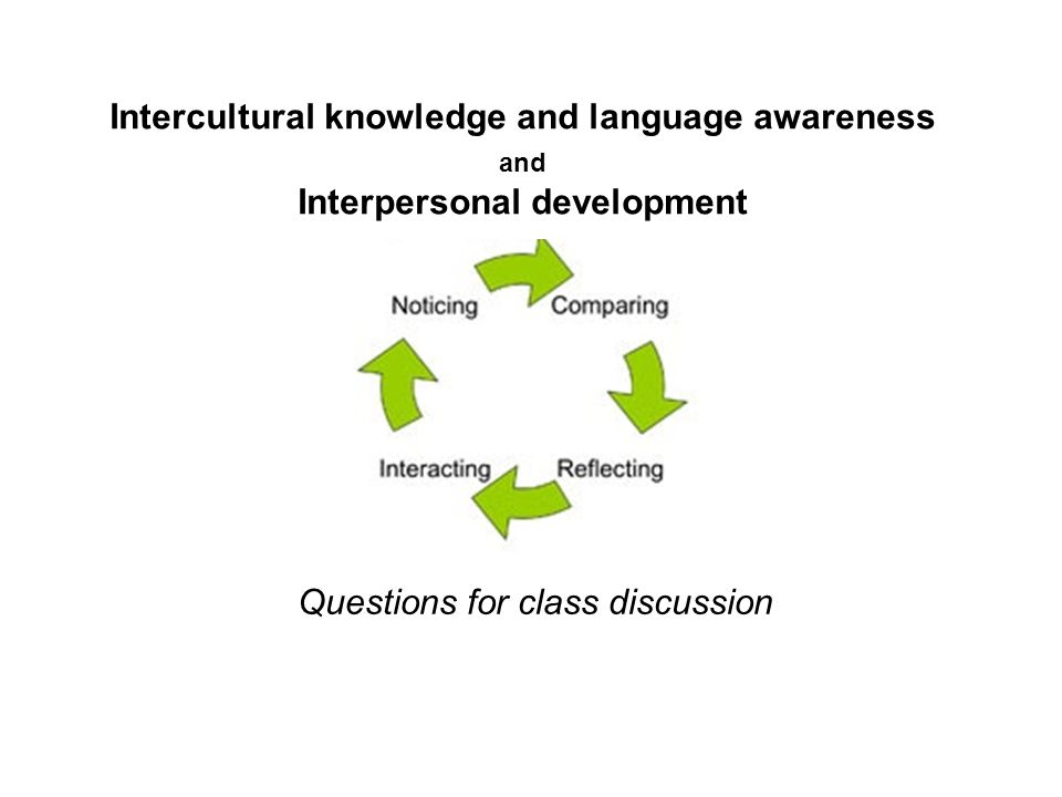 Intercultural knowledge and language awareness and Interpersonal development Questions for class discussion