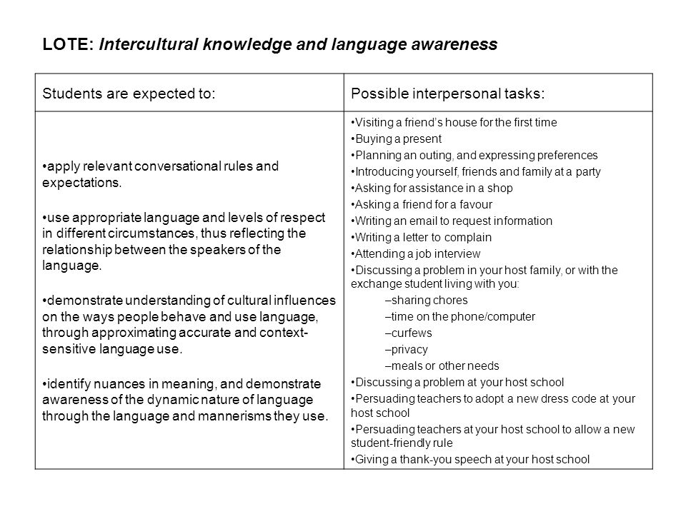 Students are expected to: Possible language / interpersonal tasks: interact with a variety of speakers of the language, possibly from different countries and communities, including Australia extend their understanding of perspectives on the themes and topics studied gain understanding of diverse views and beliefs within and between these communities.