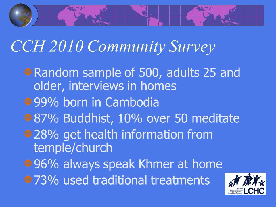 CCH 2010 Community Survey Random sample of 500, adults 25 and older, interviews in homes 99% born in Cambodia 87% Buddhist, 10% over 50 meditate 28% get health information from temple/church 96% always speak Khmer at home 73% used traditional treatments