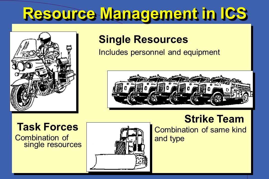 Resource Management in ICS Single Resources Includes personnel and equipment Strike Team Combination of same kind and type Task Forces Combination of single resources