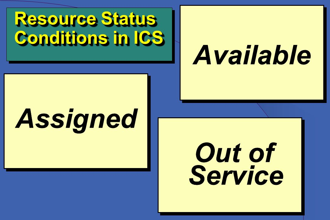 Resource Status Conditions in ICS Resource Status Conditions in ICS Available Assigned Out of Service