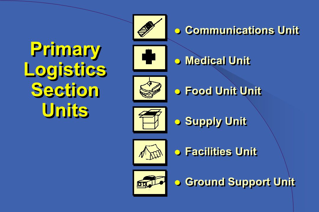 Primary Logistics Section Units Primary Logistics Section Units l Communications Unit l Medical Unit l Food Unit Unit l Supply Unit l Facilities Unit l Ground Support Unit l Communications Unit l Medical Unit l Food Unit Unit l Supply Unit l Facilities Unit l Ground Support Unit