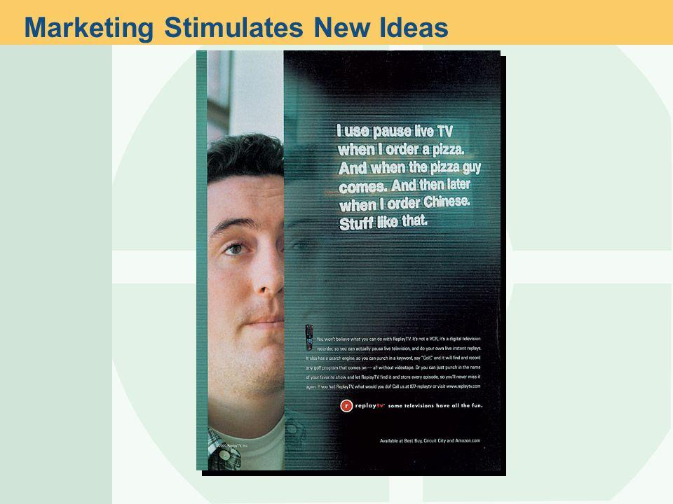 © 2008 McGraw-Hill Companies, Inc., McGraw-Hill/Irwin Affects Innovation