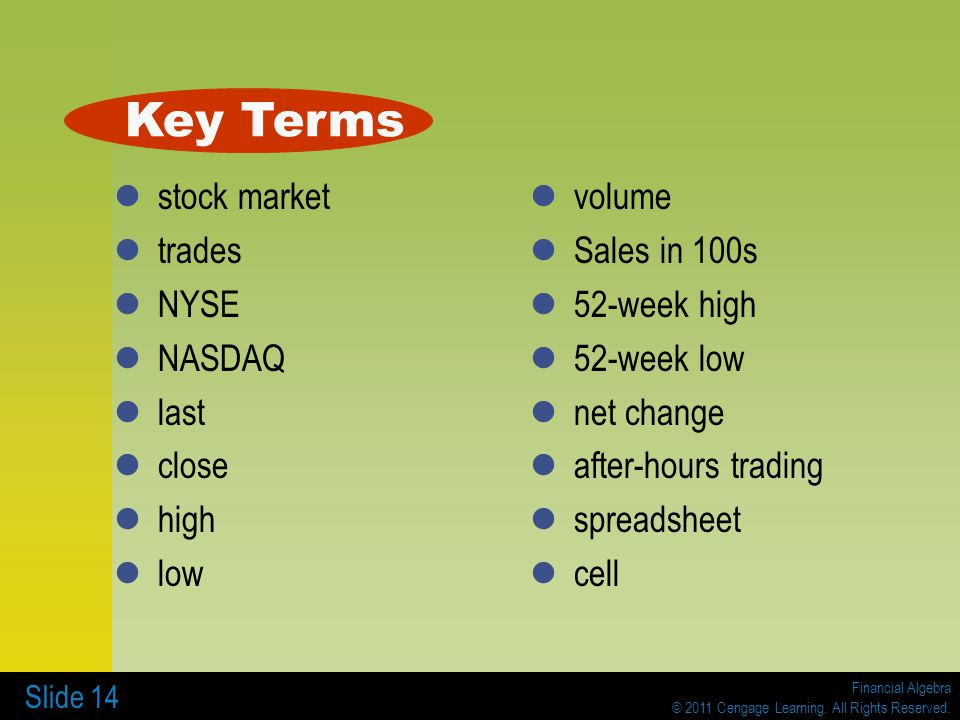 Financial Algebra © 2011 Cengage Learning. All Rights Reserved. Slide 14 stock market trades NYSE NASDAQ last close high low volume Sales in 100s 52-w