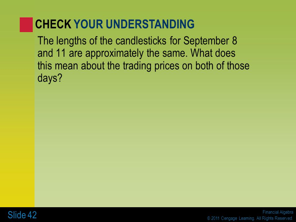 Financial Algebra © 2011 Cengage Learning. All Rights Reserved. Slide 42 The lengths of the candlesticks for September 8 and 11 are approximately the