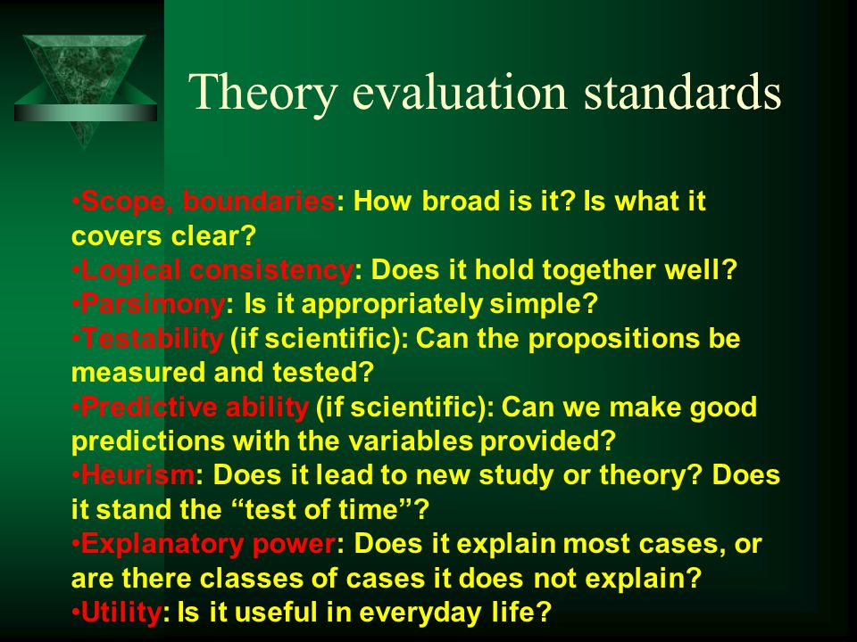 Theory evaluation standards Scope, boundaries: How broad is it? Is what it covers clear? Logical consistency: Does it hold together well? Parsimony: I