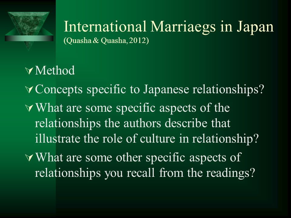 International Marriaegs in Japan (Quasha & Quasha, 2012) Method Concepts specific to Japanese relationships? What are some specific aspects of the rel