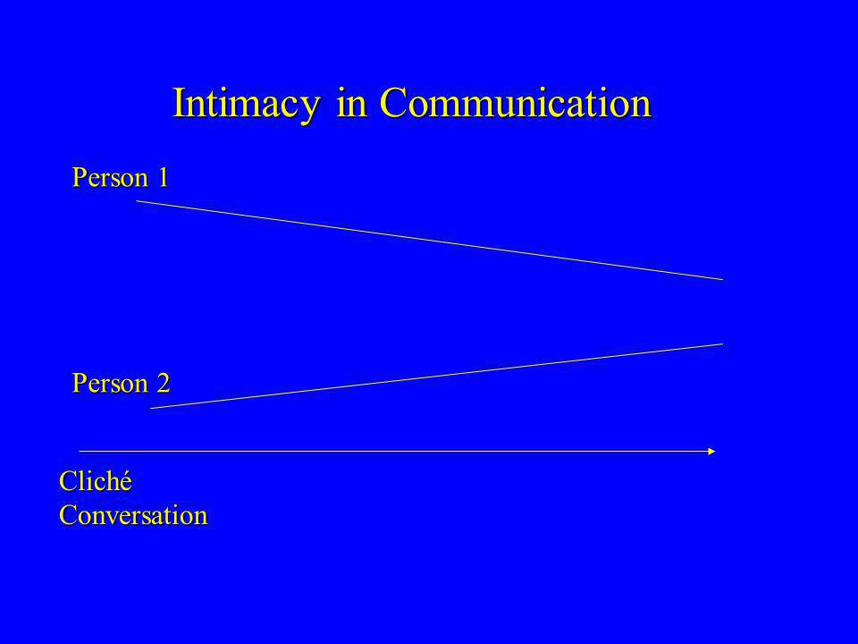 Intimacy in Communication ClichéConversation Person 1 Person 2