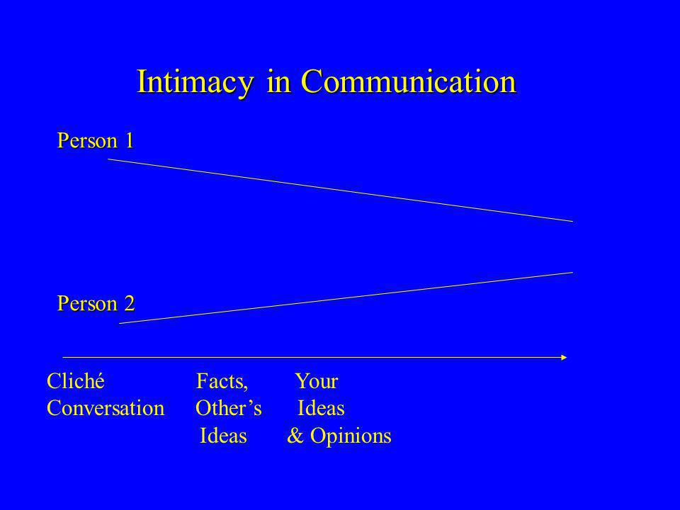 Intimacy in Communication Cliché Facts, Your Conversation Others Ideas Ideas & Opinions Person 1 Person 2