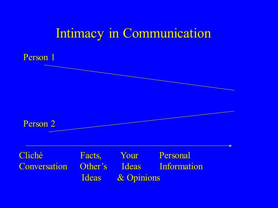 Intimacy in Communication Cliché Facts, Your Personal Conversation Others Ideas Information Ideas & Opinions Ideas & Opinions Person 1 Person 2