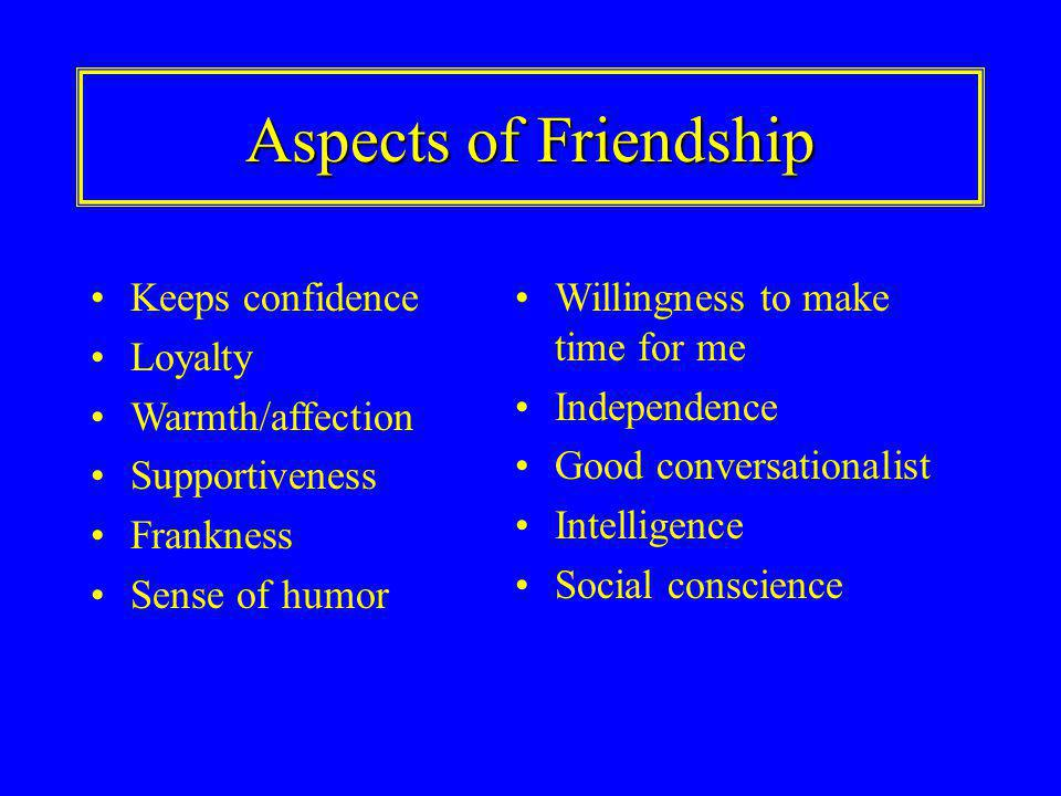 Aspects of Friendship Keeps confidence Loyalty Warmth/affection Supportiveness Frankness Sense of humor Willingness to make time for me Independence Good conversationalist Intelligence Social conscience