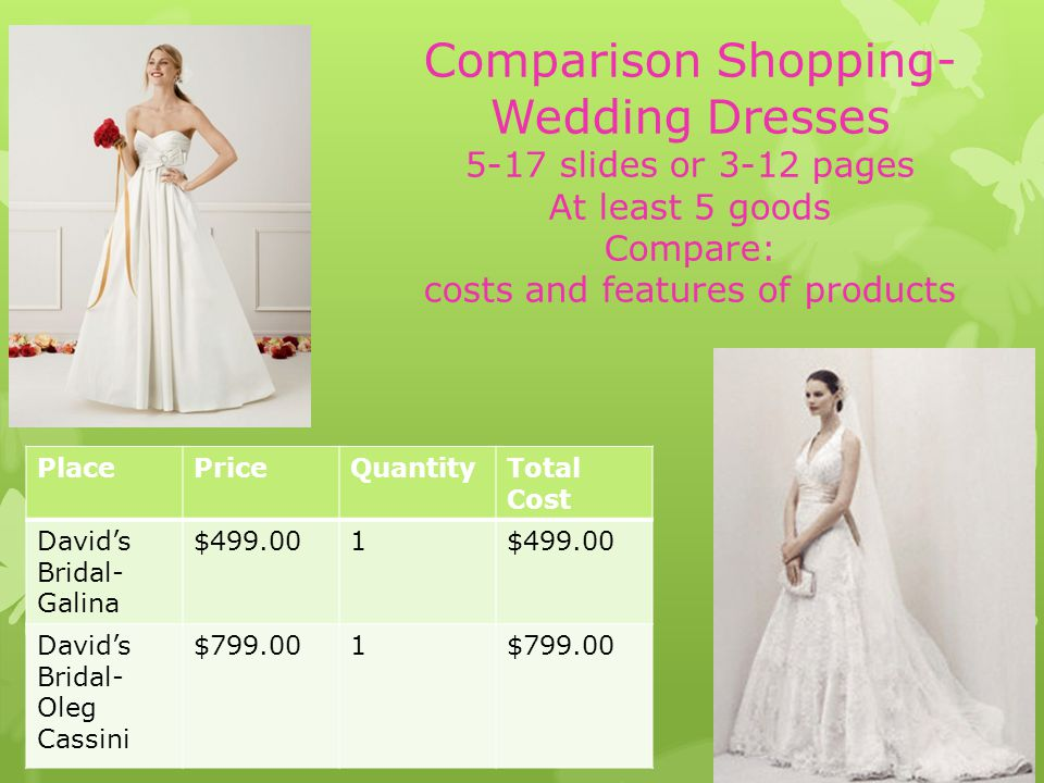 Comparison Shopping- Wedding Dresses 5-17 slides or 3-12 pages At least 5 goods Compare: costs and features of products PlacePriceQuantityTotal Cost Davids Bridal- Galina $ Davids Bridal- Oleg Cassini $