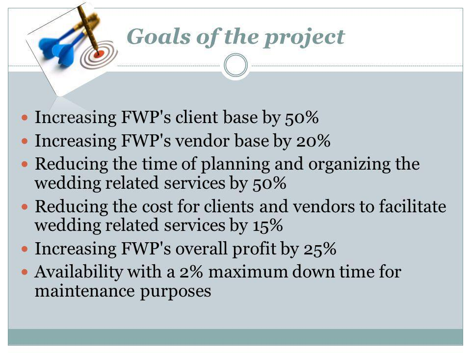Goals of the project Increasing FWP's client base by 50% Increasing FWP's vendor base by 20% Reducing the time of planning and organizing the wedding