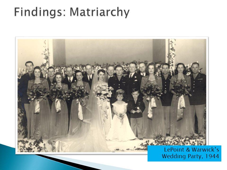 LePoint & Warwicks Wedding Party, 1944