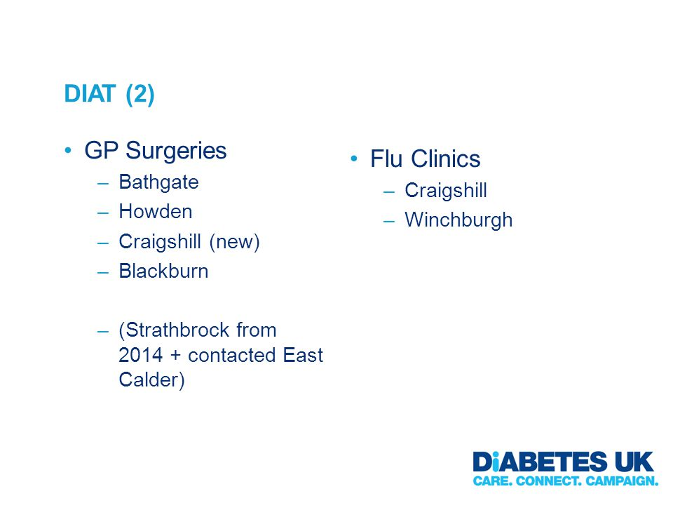 DIAT (2) GP Surgeries –Bathgate –Howden –Craigshill (new) –Blackburn –(Strathbrock from 2014 + contacted East Calder) Flu Clinics –Craigshill –Winchburgh