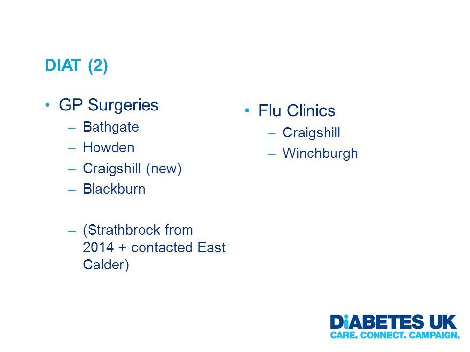 DIAT (2) GP Surgeries –Bathgate –Howden –Craigshill (new) –Blackburn –(Strathbrock from 2014 + contacted East Calder) Flu Clinics –Craigshill –Winchbu