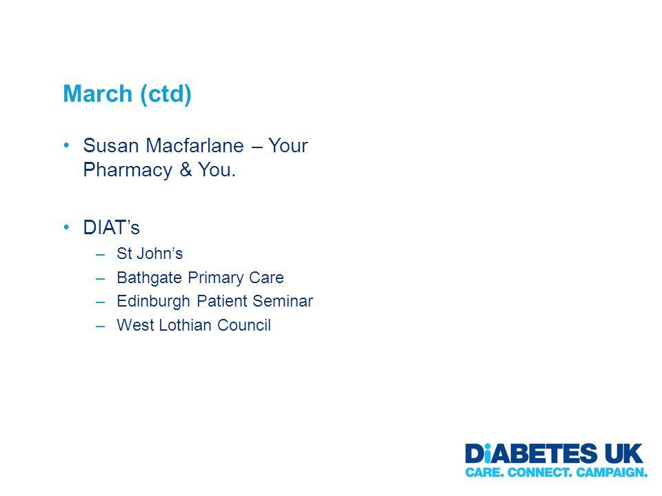 March (ctd) Susan Macfarlane – Your Pharmacy & You. DIATs –St Johns –Bathgate Primary Care –Edinburgh Patient Seminar –West Lothian Council