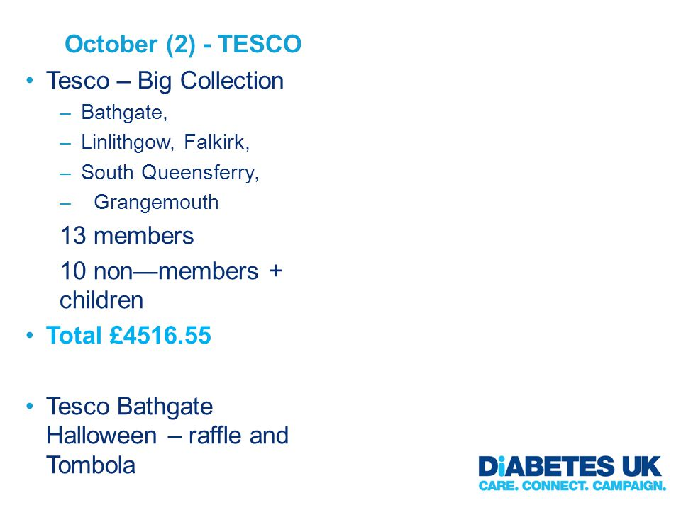 October (2) - TESCO Tesco – Big Collection –Bathgate, –Linlithgow, Falkirk, –South Queensferry, –Grangemouth 13 members 10 nonmembers + children Total £ Tesco Bathgate Halloween – raffle and Tombola