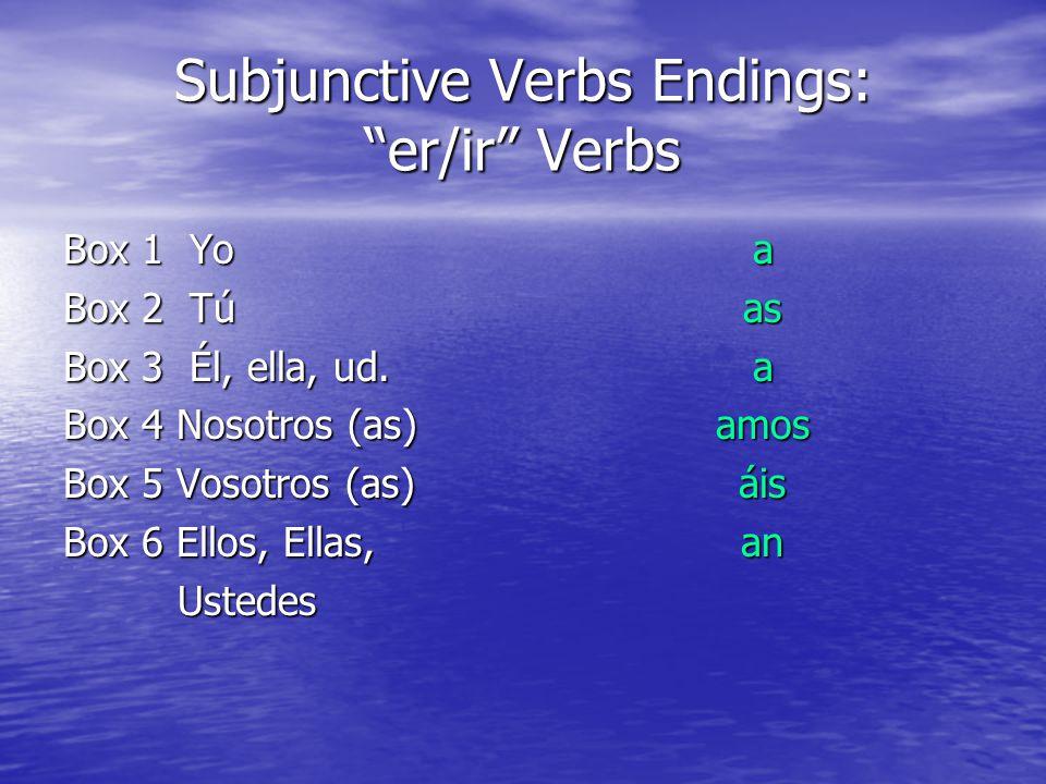 Subjunctive Verbs Endings: er/ir Verbs Box 1 Yo Box 2 Tú Box 3 Él, ella, ud.