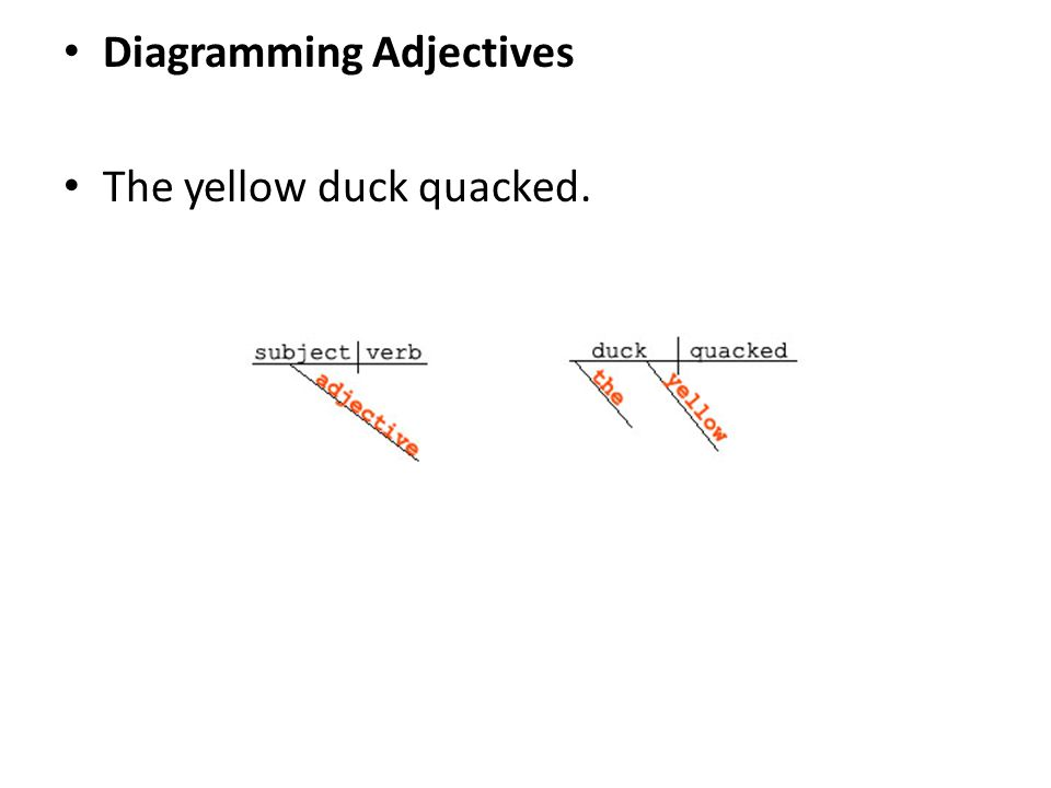 Diagramming Adjectives The yellow duck quacked.