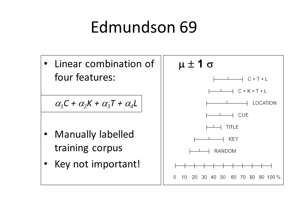 Edmundson 69 Linear combination of four features: 1 C + 2 K + 3 T + 4 L Manually labelled training corpus Key not important.