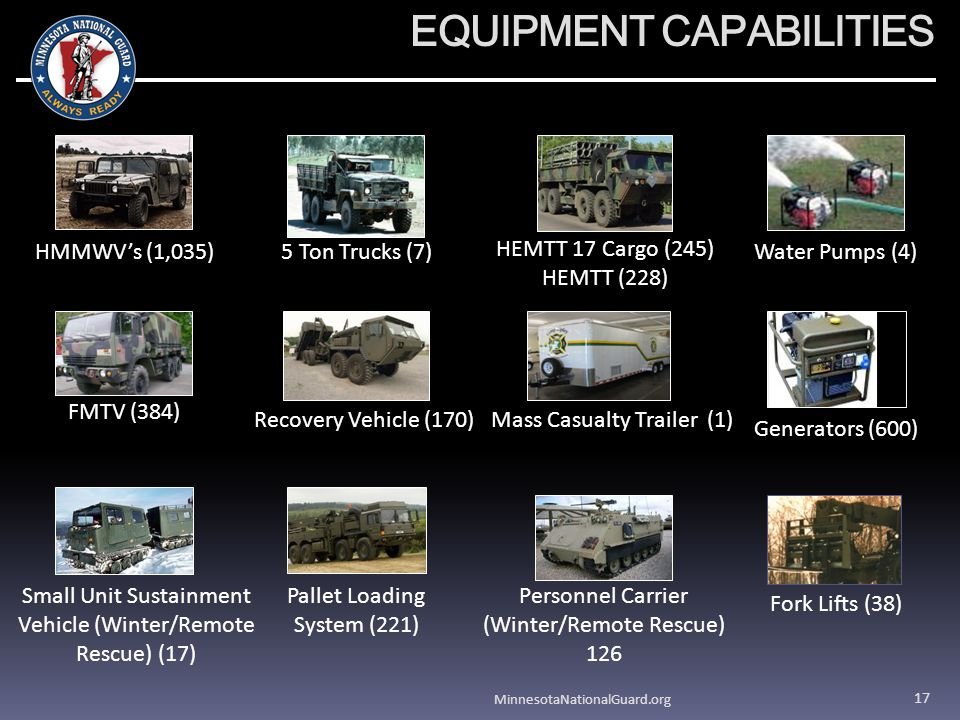EQUIPMENT CAPABILITIES MinnesotaNationalGuard.org 17 HMMWVs (1,035)5 Ton Trucks (7) FMTV (384) Recovery Vehicle (170) Fork Lifts (38) Pallet Loading System (221) HEMTT 17 Cargo (245) HEMTT (228) Water Pumps (4) Generators (600) Personnel Carrier (Winter/Remote Rescue) 126 Mass Casualty Trailer (1) Small Unit Sustainment Vehicle (Winter/Remote Rescue) (17)
