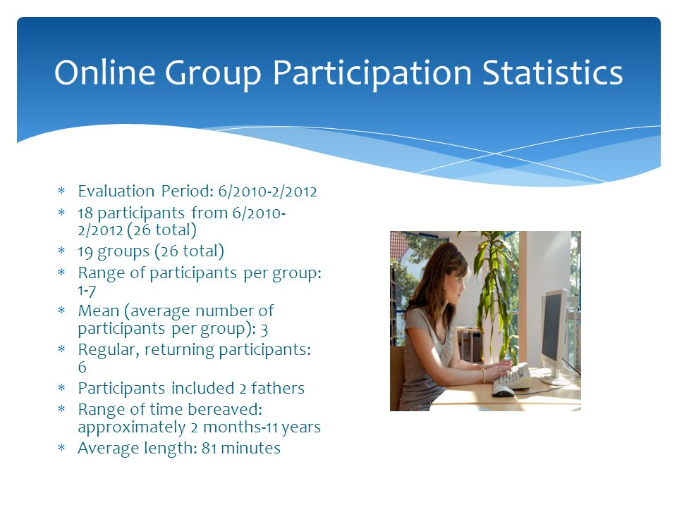 Online Group Participation Statistics Evaluation Period: 6/2010-2/2012 18 participants from 6/2010- 2/2012 (26 total) 19 groups (26 total) Range of pa