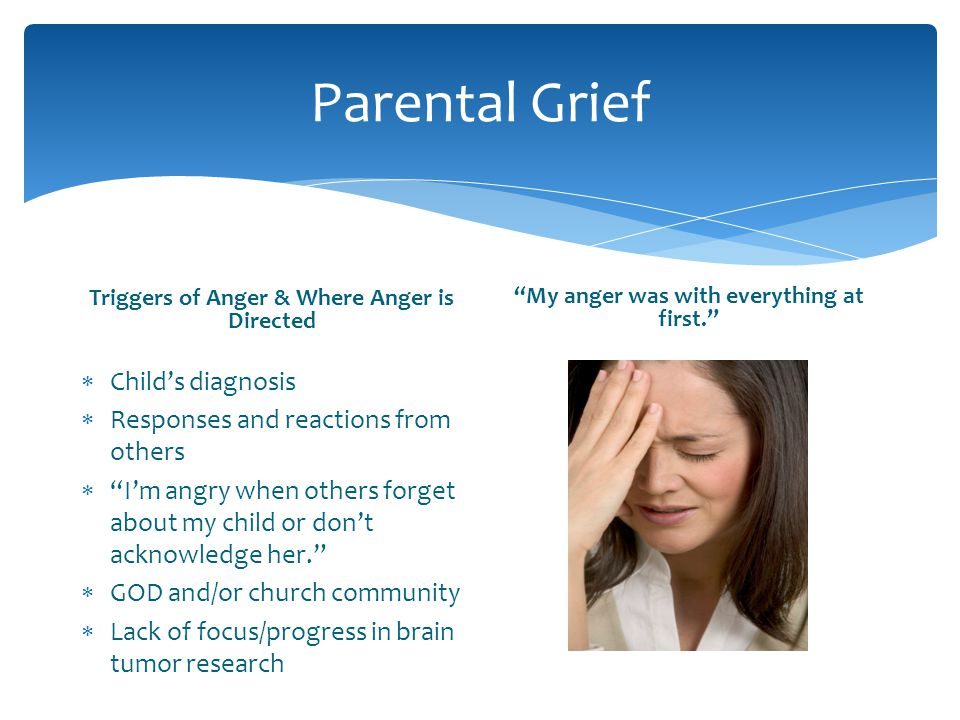 Parental Grief Triggers of Anger & Where Anger is Directed Childs diagnosis Responses and reactions from others Im angry when others forget about my c