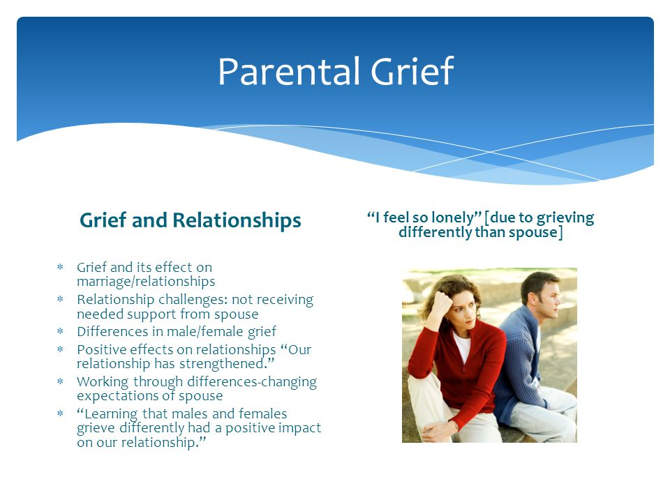Grief and Relationships Grief and its effect on marriage/relationships Relationship challenges: not receiving needed support from spouse Differences i