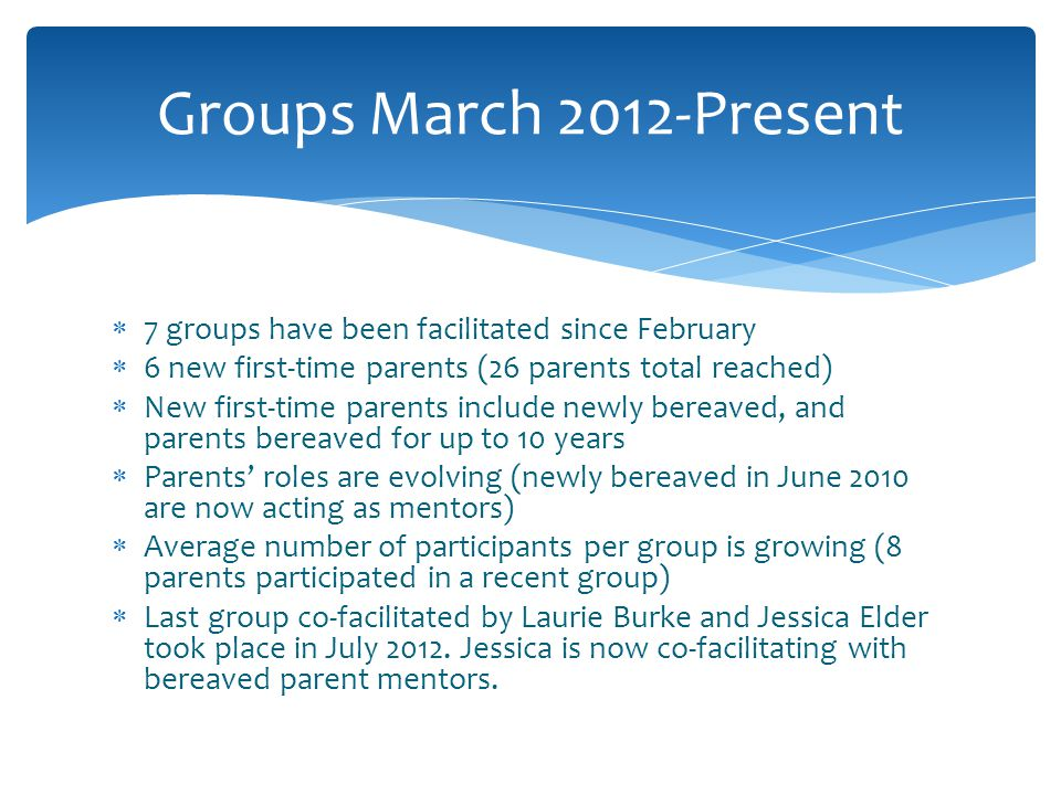 7 groups have been facilitated since February 6 new first-time parents (26 parents total reached) New first-time parents include newly bereaved, and p