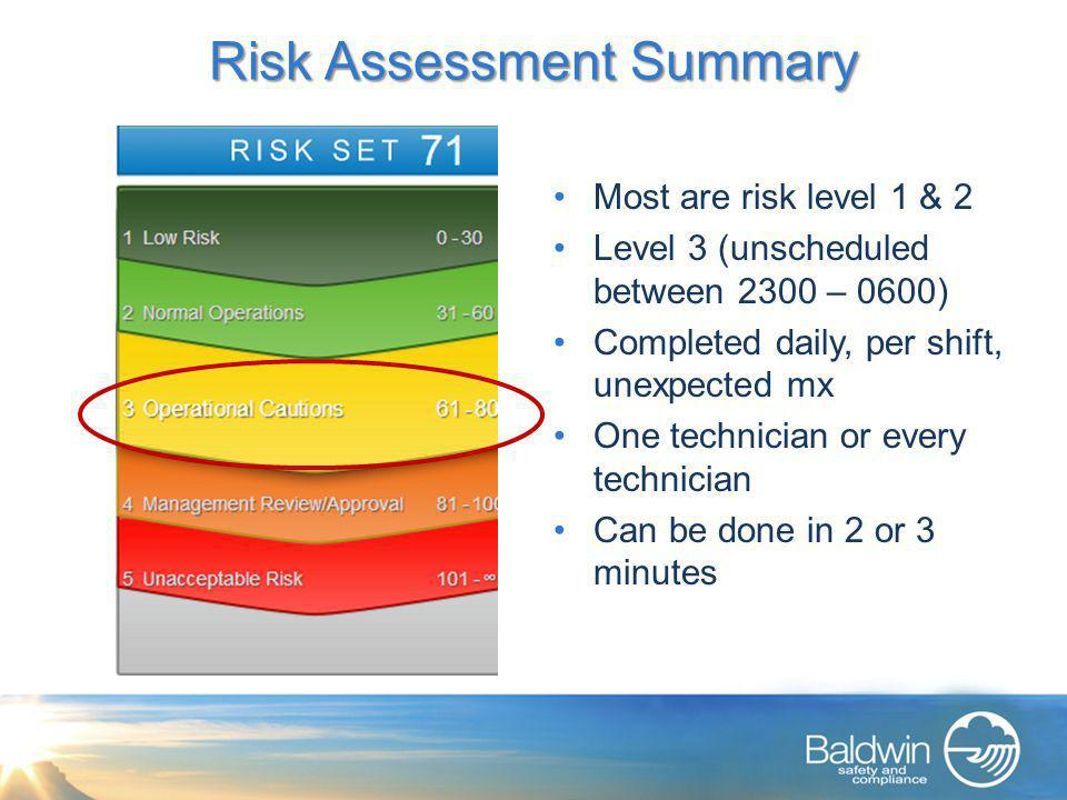Risk Assessment Summary Most are risk level 1 & 2 Level 3 (unscheduled between 2300 – 0600) Completed daily, per shift, unexpected mx One technician o