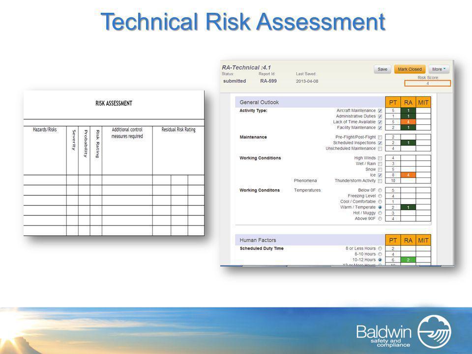 Technical Risk Assessment Technical Risk Assessment